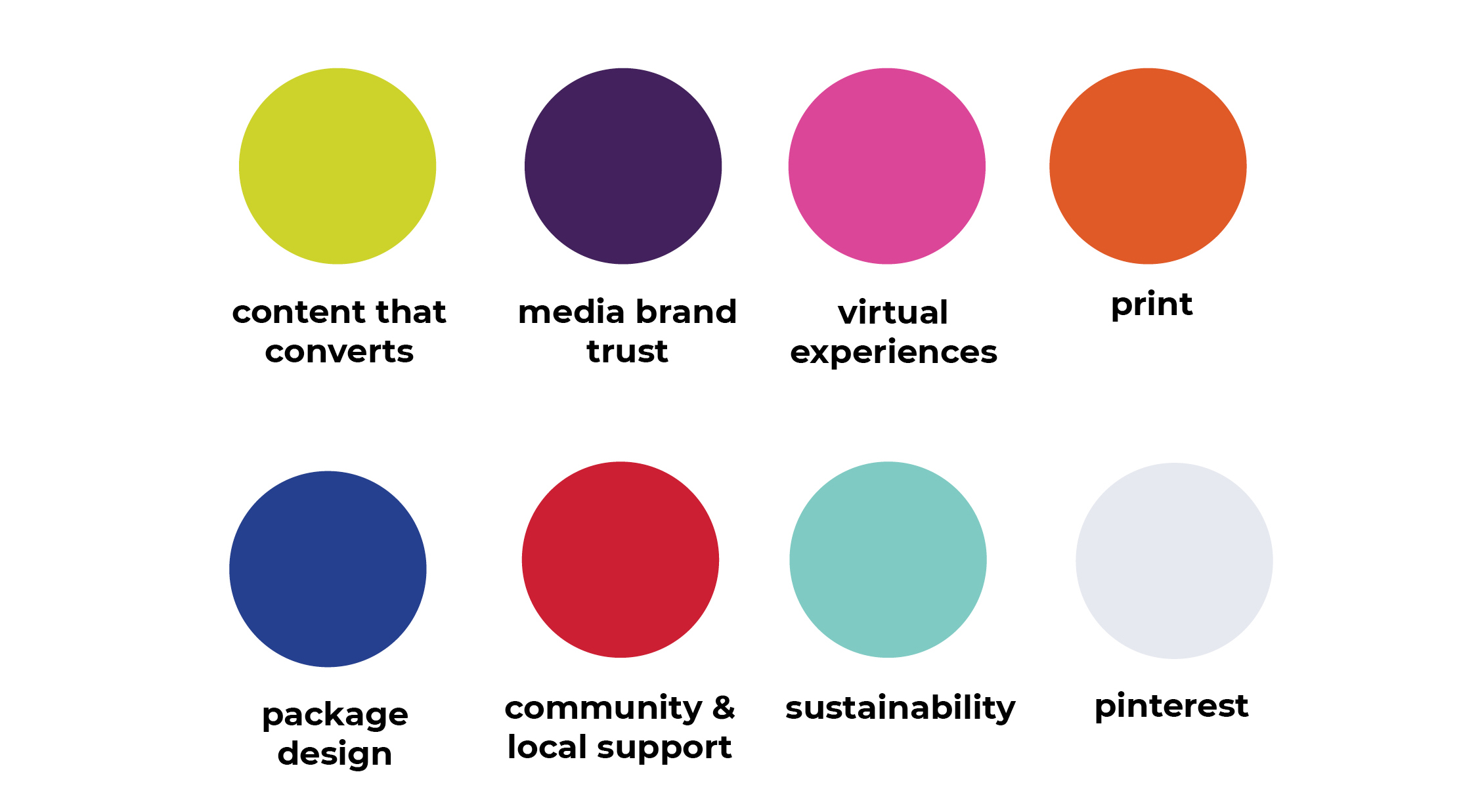 SJC 2021 media & marketing trends