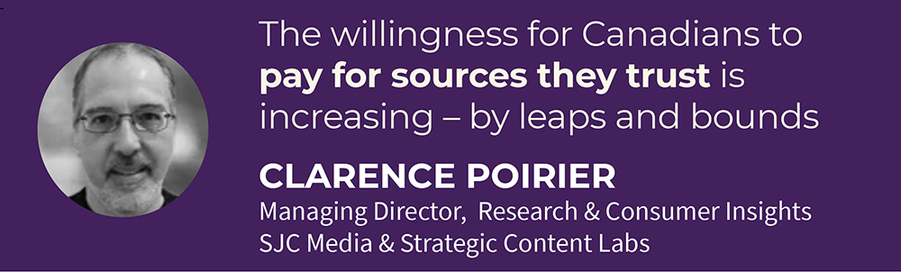 2021 media and marketing trend Clarence Poirier